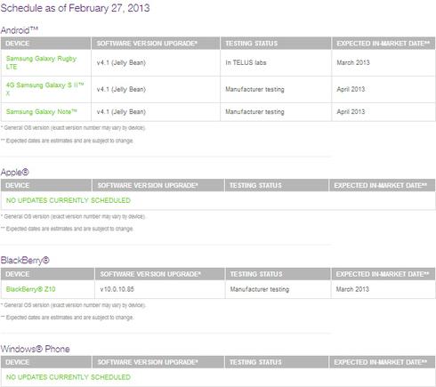 OS Update Schedule | Koodo Community
