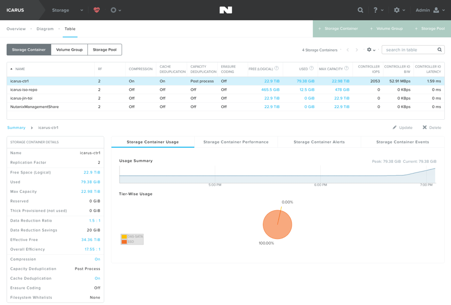 Escaping Legacy with Nutanix Enterprise Clouds Running Citrix XenServer