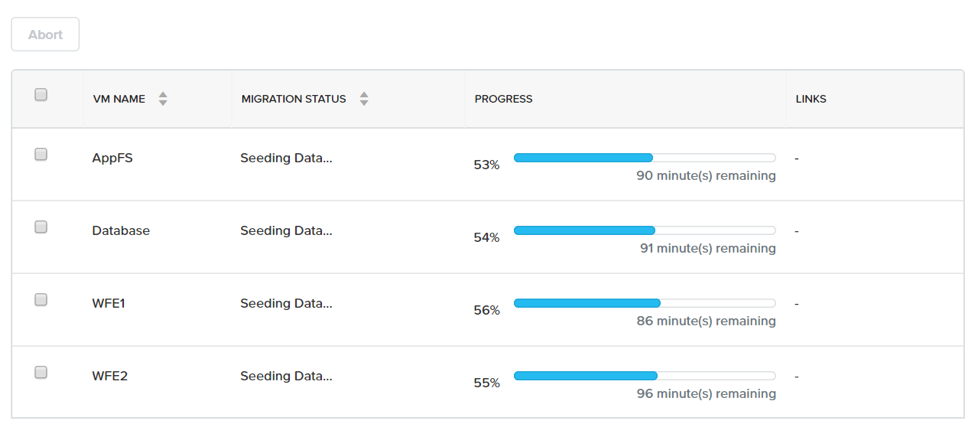 Day in the life of a Migration with Nutanix Xtract for
