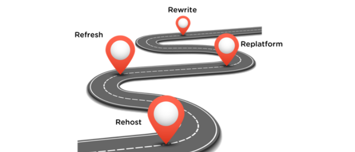 Building A Software and Application Strategy: Part 3 - Roadmap