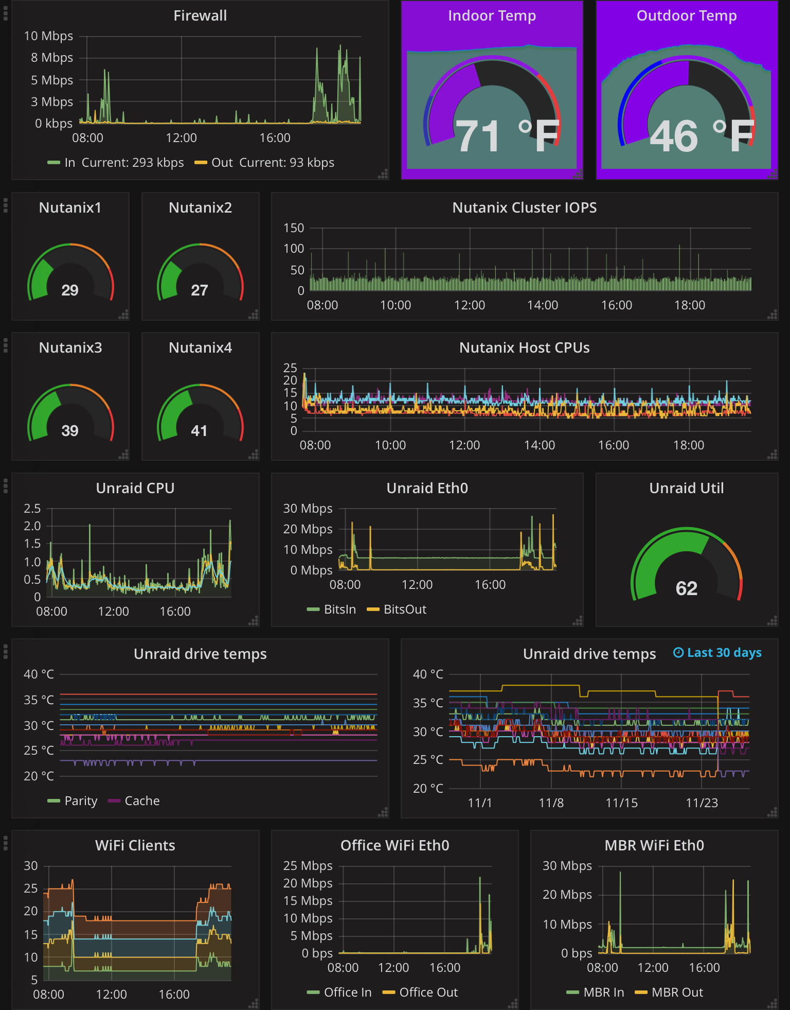 4 node R710 cluster   Nutanix Community
