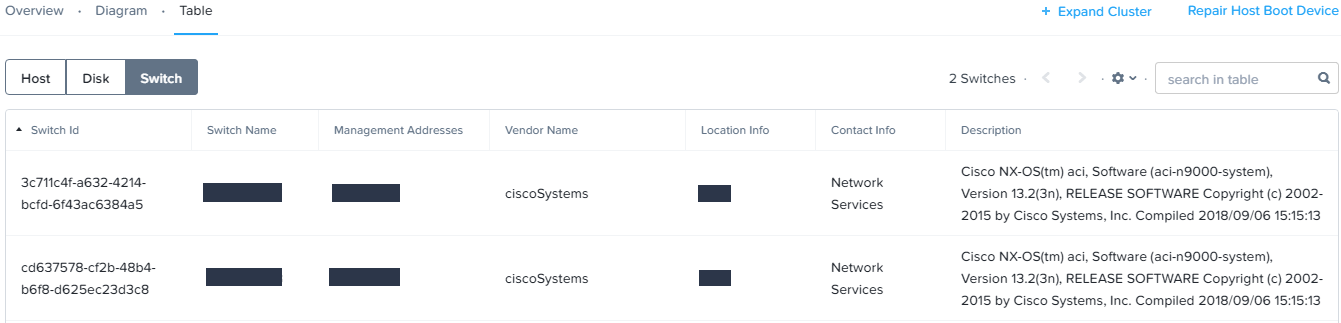 Network Visualization with Cisco Nexus 9K Switches | Nutanix