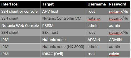 aaa | Nutanix Community
