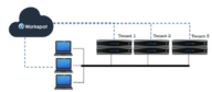Extend VDI's Reach With a Multi-Tenant Hybrid Cloud Architecture