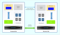 Nutanix Storage Replication Adapter (SRA) Is VMware Certified