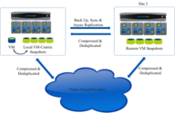 Ten Things you need to know about Nutanix Data Protection and Disaster Recovery