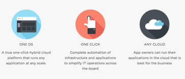 "Service Providers and the Meaning of ""One OS. One Click. Any Cloud."": Part 2"