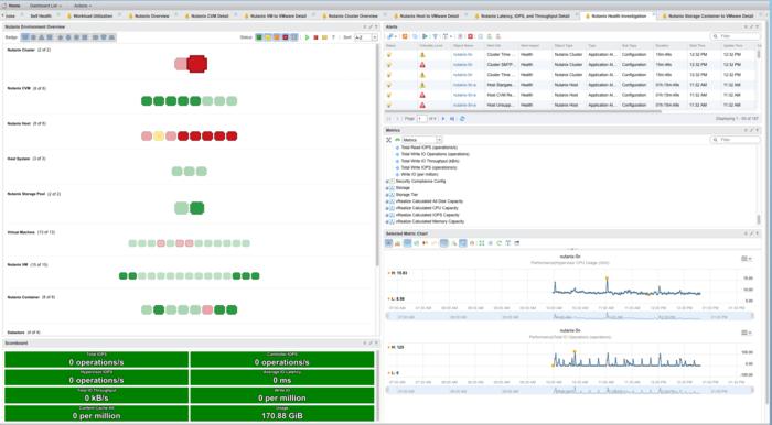3 Ways Blue Medora Transforms vRealize Operations Monitoring For Nutanix