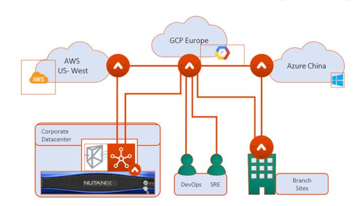 Re-Boot Your Hybrid Cloud With Nutanix + Aviatrix