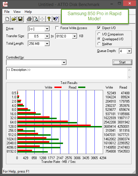 SSD Test on my Laptop Alienware 17R2 with 5 SSD's and 16GB of