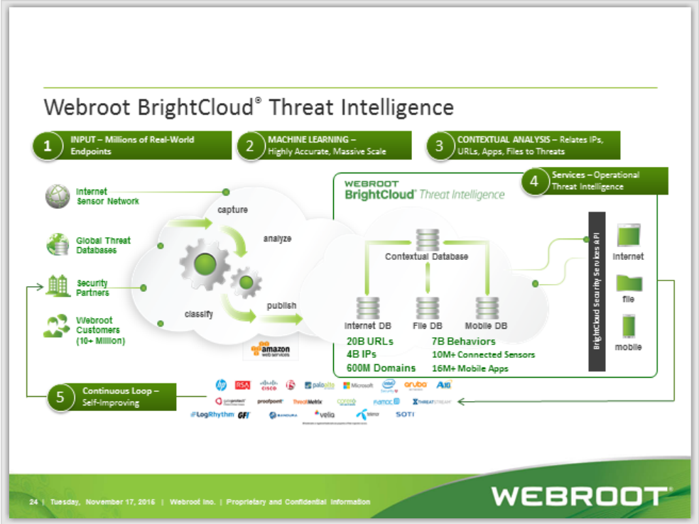 Does webroot have and ad blocker? | Webroot Community