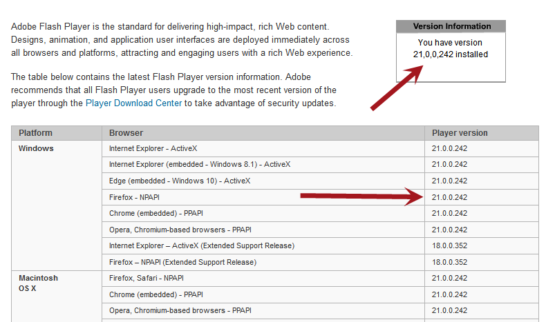 webroot blocking adobe flash update in windows 10 | Webroot