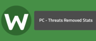 PC - Threats Removed Stats